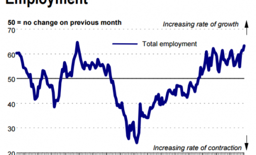 "January Sees ""Near-Record"" Rise in Construction Employment"