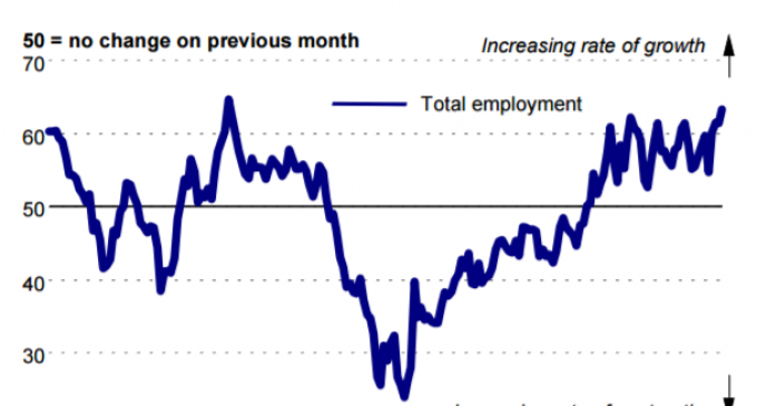 """January Sees """"Near-Record"""" Rise in Construction Employment"""