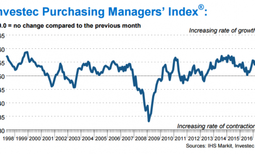 February Cost Burdens Rise at Fastest Rate Since May 2011